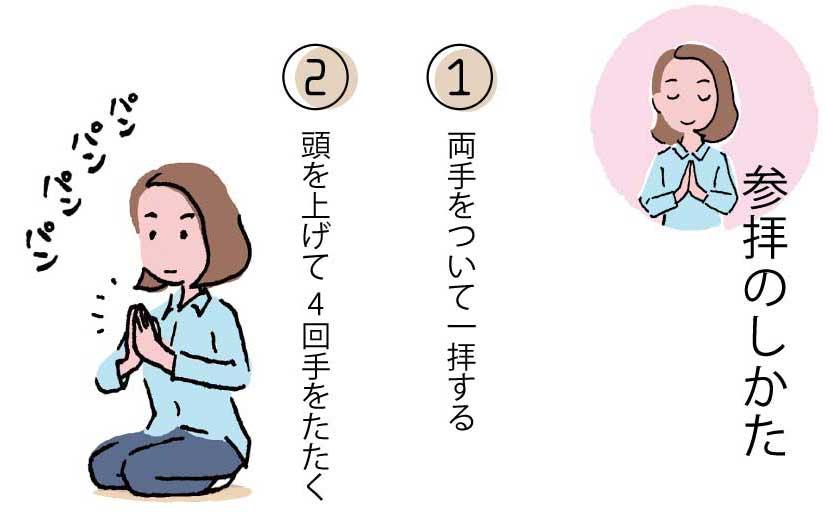 参拝の仕方1
