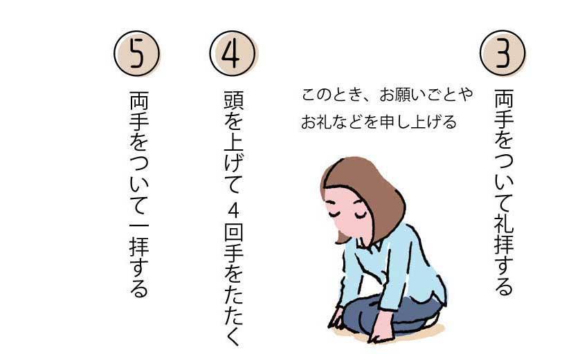 参拝の仕方2